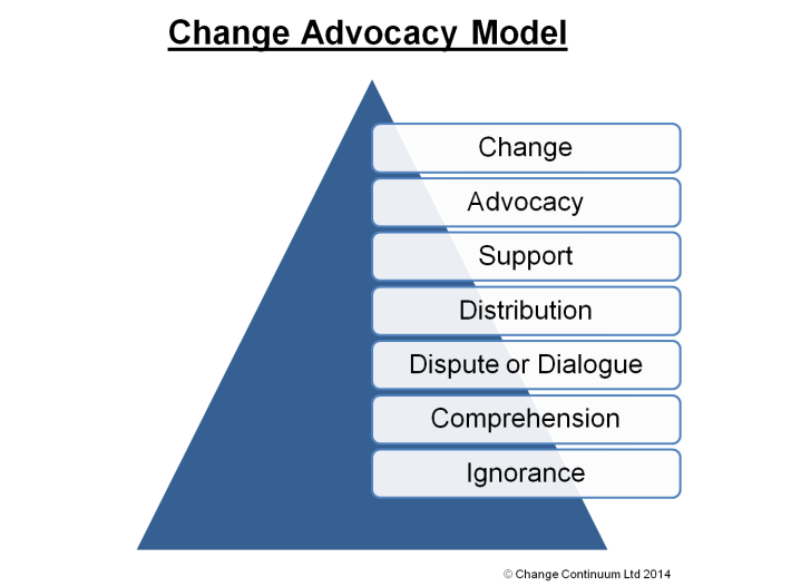 Change Advocacy